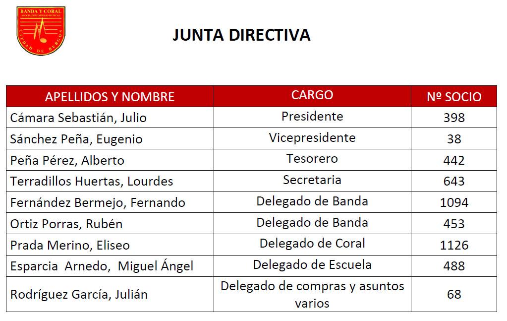 junta_directiva